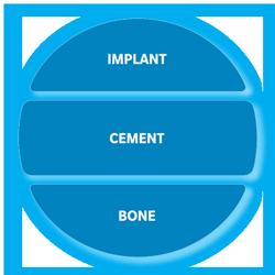 Cement & Cement accessories